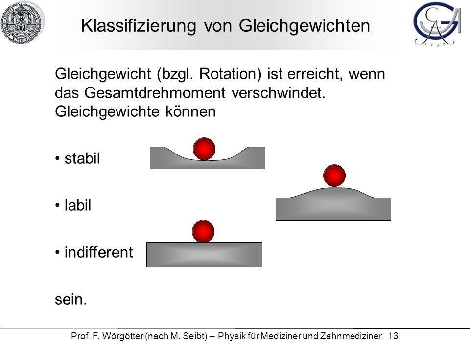 Prof. F. Wörgötter (nach M. Seibt) -- Physik für Mediziner und Zahnmediziner 13 Klassifizierung von Gleichgewichten Gleichgewicht (bzgl. Rotation) ist