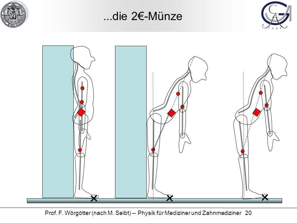 Prof. F. Wörgötter (nach M. Seibt) -- Physik für Mediziner und Zahnmediziner 20...die 2-Münze