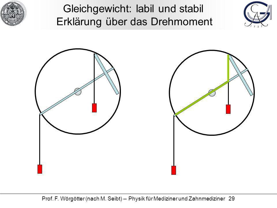 Prof. F. Wörgötter (nach M. Seibt) -- Physik für Mediziner und Zahnmediziner 29 Gleichgewicht: labil und stabil Erklärung über das Drehmoment