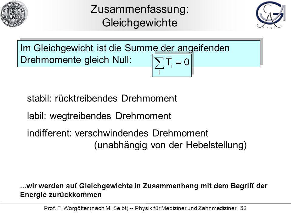 Prof. F. Wörgötter (nach M. Seibt) -- Physik für Mediziner und Zahnmediziner 32 Zusammenfassung: Gleichgewichte Im Gleichgewicht ist die Summe der ang