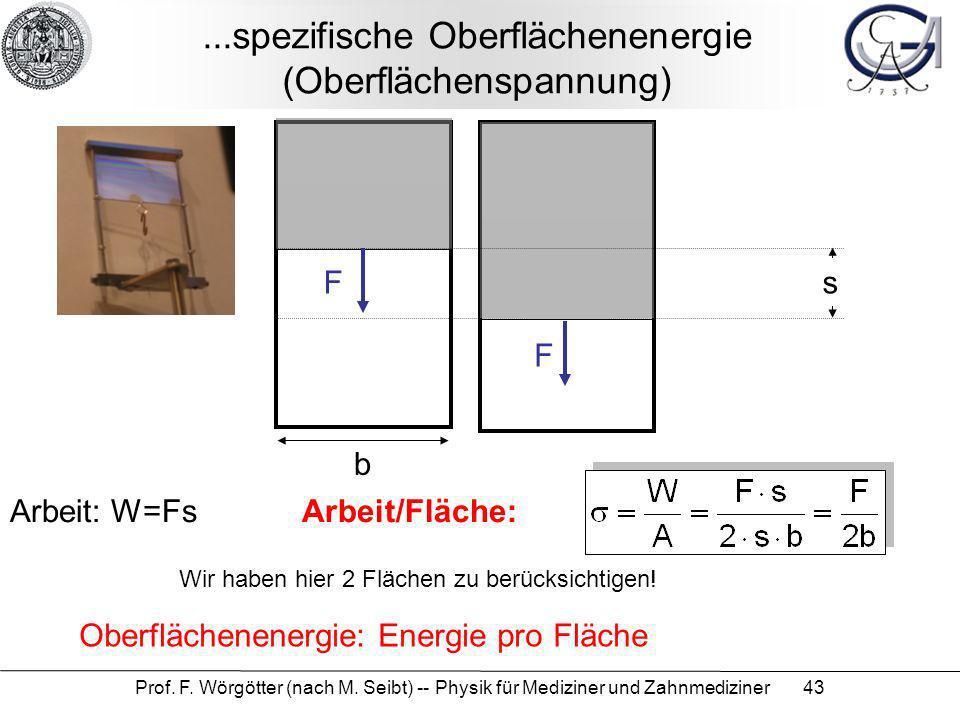 Prof. F. Wörgötter (nach M. Seibt) -- Physik für Mediziner und Zahnmediziner 43...spezifische Oberflächenenergie F F b s Arbeit: W=Fs Arbeit/Fläche: W