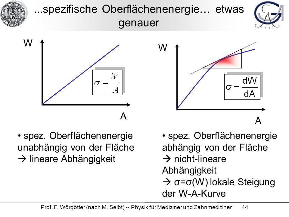 Prof. F. Wörgötter (nach M. Seibt) -- Physik für Mediziner und Zahnmediziner 44...spezifische Oberflächenenergie… etwas genauer W A spez. Oberflächene