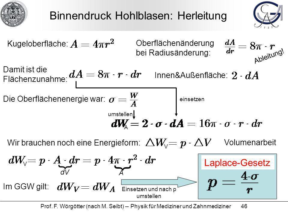Prof. F. Wörgötter (nach M. Seibt) -- Physik für Mediziner und Zahnmediziner 46 Binnendruck Hohlblasen: Herleitung Kugeloberfläche: Oberflächenänderun