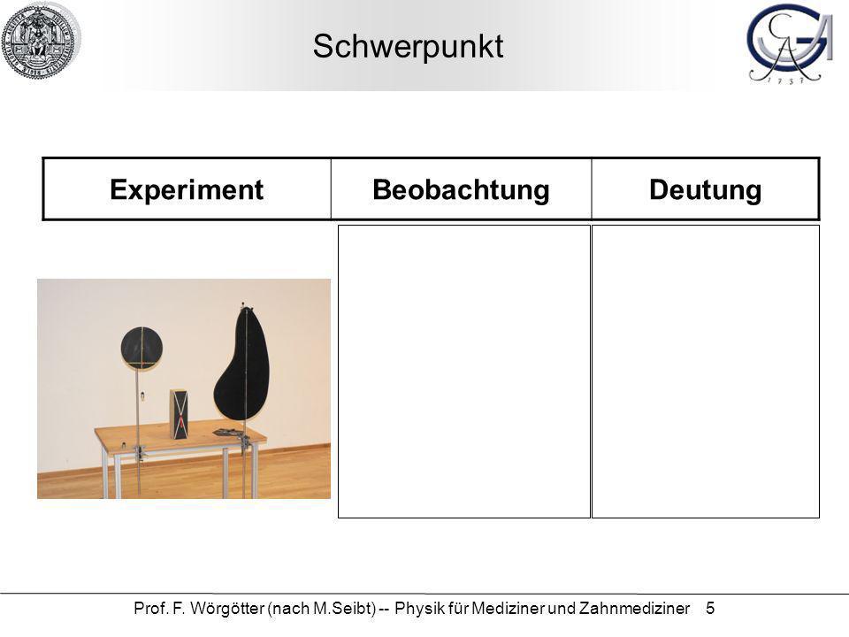 Prof. F. Wörgötter (nach M.Seibt) -- Physik für Mediziner und Zahnmediziner 5 Schwerpunkt ExperimentBeobachtungDeutung