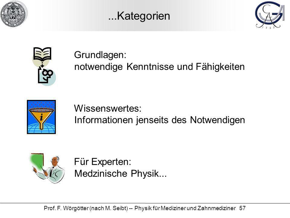 Prof. F. Wörgötter (nach M. Seibt) -- Physik für Mediziner und Zahnmediziner 57...Kategorien Grundlagen: notwendige Kenntnisse und Fähigkeiten Wissens