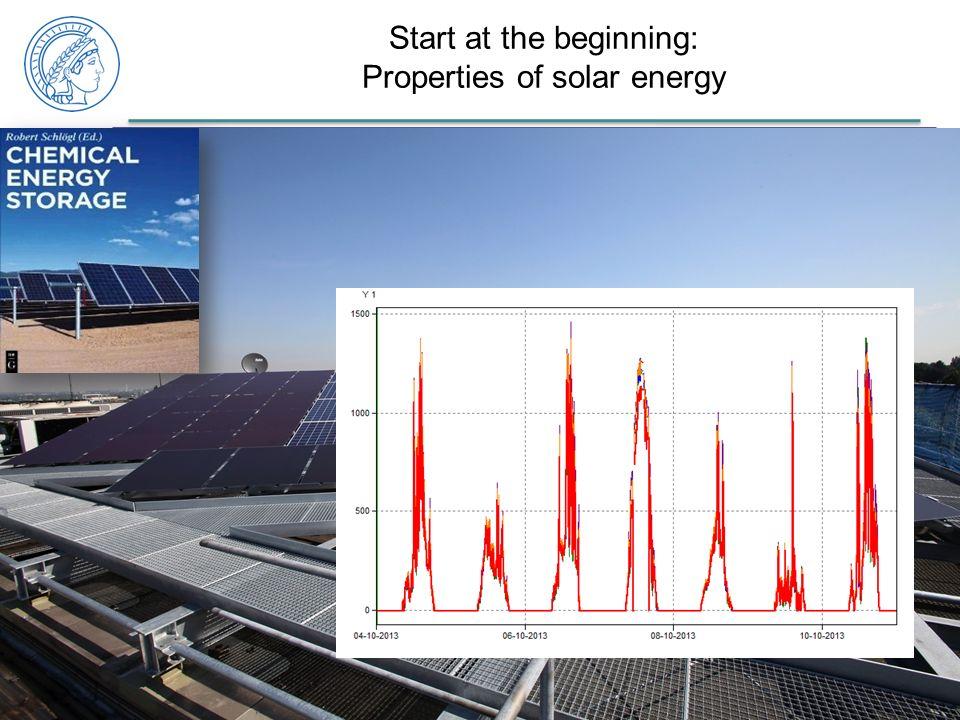 www. fhi-berlin.mpg.de www. cec.mpg.de Start at the beginning: Properties of solar energy 14