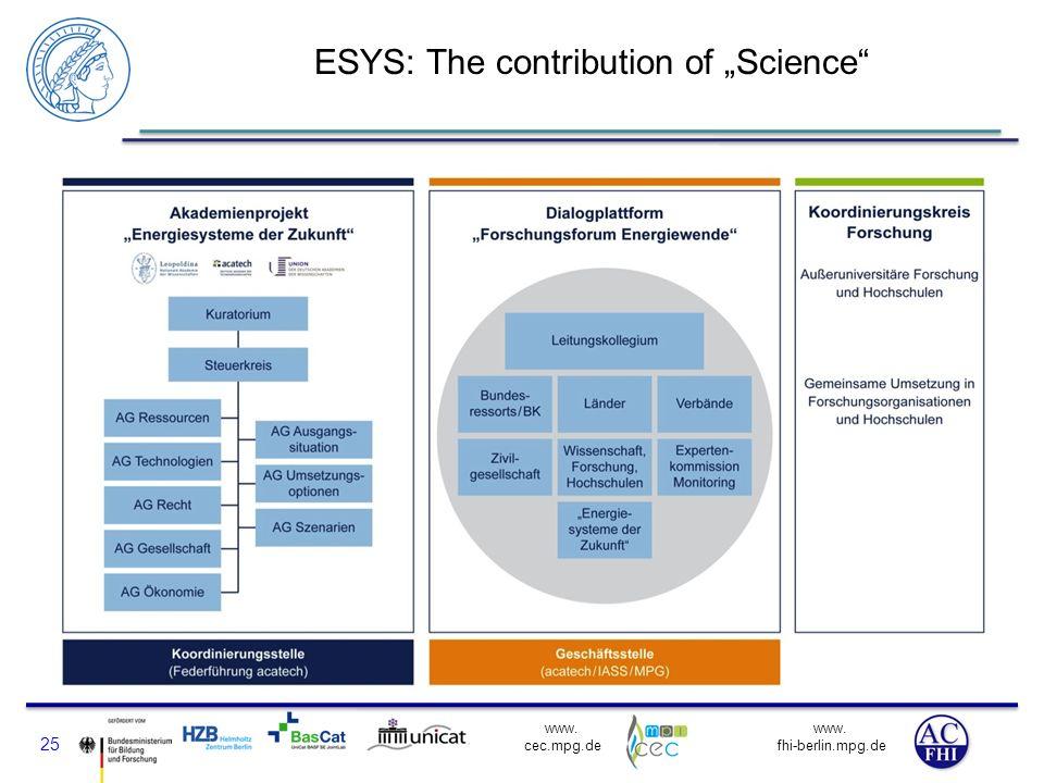 www. fhi-berlin.mpg.de www. cec.mpg.de ESYS: The contribution of Science 25