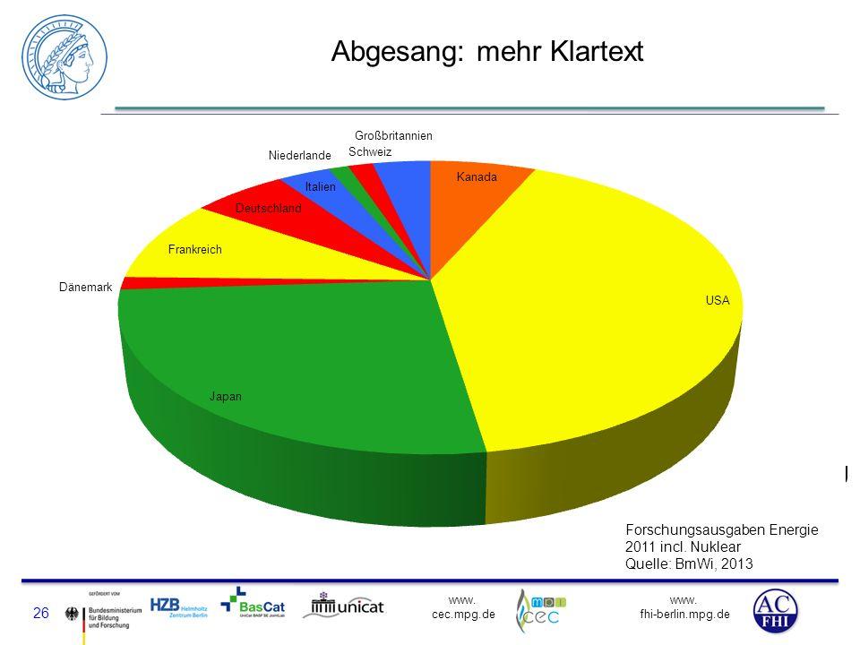 www. fhi-berlin.mpg.de www. cec.mpg.de Abgesang: mehr Klartext Ingenieure Können die Energiewende technisch bewältigen. Sie brauchen klare und verläss