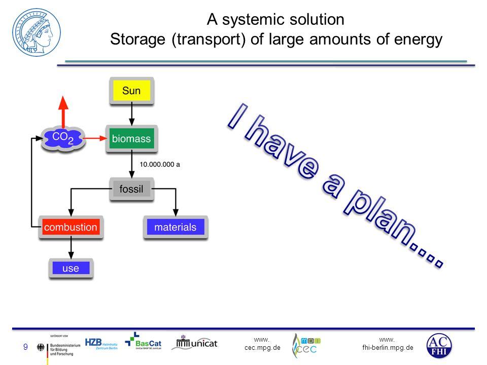 www. fhi-berlin.mpg.de www. cec.mpg.de A systemic solution Storage (transport) of large amounts of energy 9