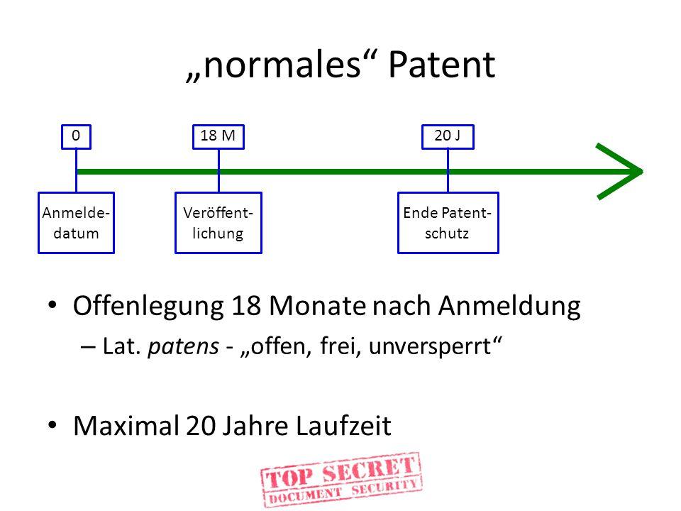 normales Patent Offenlegung 18 Monate nach Anmeldung – Lat. patens - offen, frei, unversperrt Maximal 20 Jahre Laufzeit Anmelde- datum 0 Veröffent- li