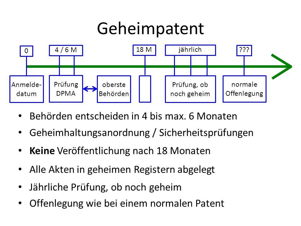 Geheimpatent Anmelde- datum 0 Prüfung DPMA 4 / 6 M oberste Behörden 18 M jährlich Prüfung, ob noch geheim normale Offenlegung Behörden entscheiden in