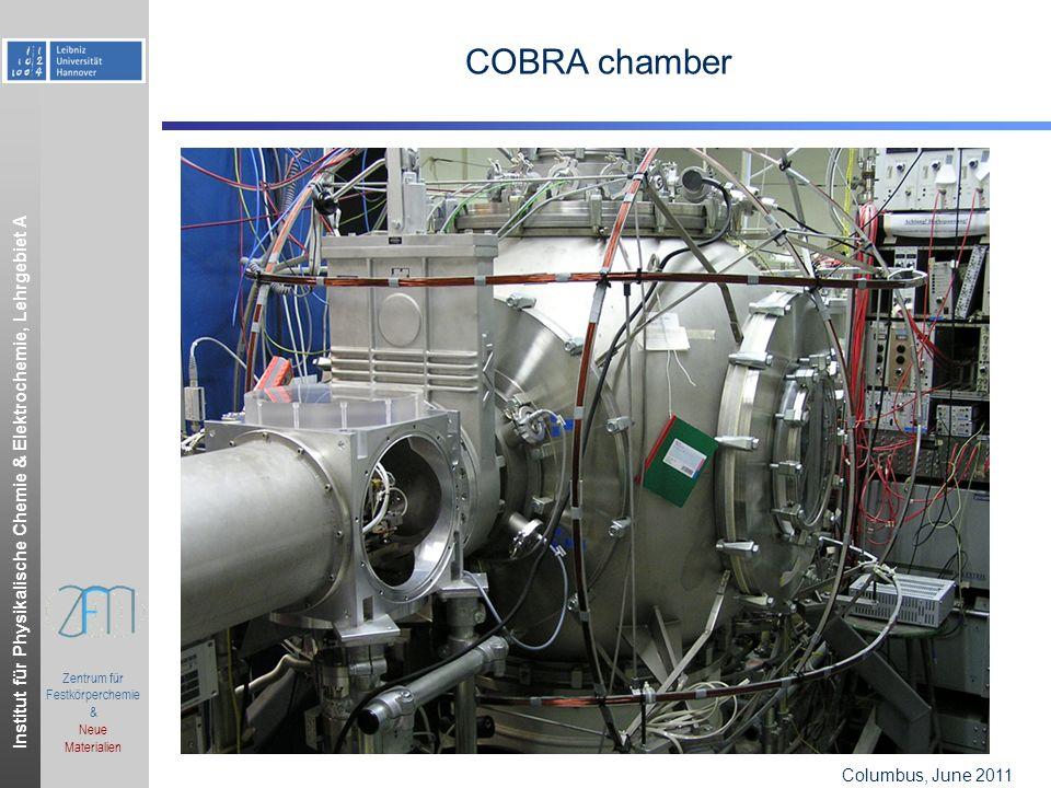 Institut für Physikalische Chemie & Elektrochemie, Lehrgebiet A Columbus, OH, June 2006.ppt Zentrum für Festkörperchemie & Neue Materialien Columbus, June 2011 COBRA chamber