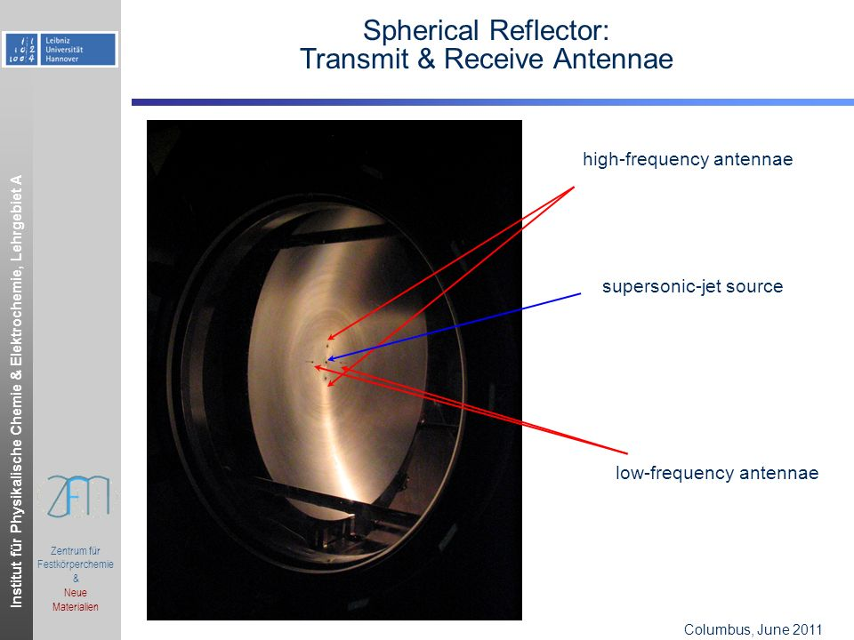 Institut für Physikalische Chemie & Elektrochemie, Lehrgebiet A Columbus, OH, June 2006.ppt Zentrum für Festkörperchemie & Neue Materialien Columbus, June 2011 Spherical Reflector: Transmit & Receive Antennae supersonic-jet source high-frequency antennae low-frequency antennae