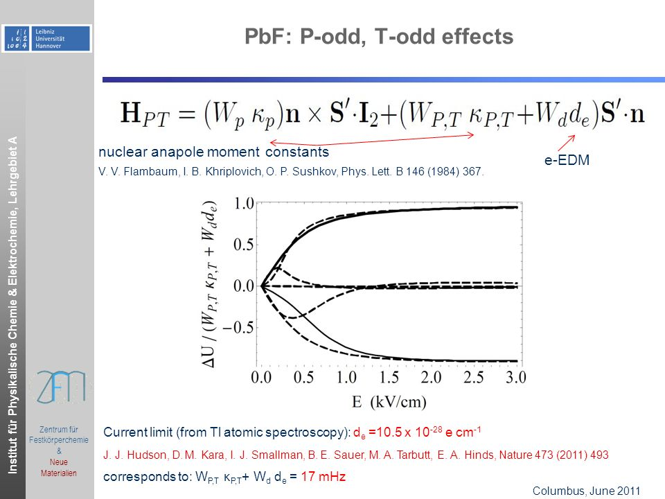 Institut für Physikalische Chemie & Elektrochemie, Lehrgebiet A Columbus, OH, June 2006.ppt Zentrum für Festkörperchemie & Neue Materialien Columbus, June 2011 PbF: P-odd, T-odd effects Current limit (from Tl atomic spectroscopy): d e =10.5 x 10 -28 e cm -1 J.