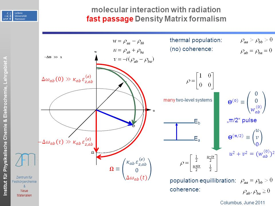 Institut für Physikalische Chemie & Elektrochemie, Lehrgebiet A Columbus, OH, June 2006.ppt Zentrum für Festkörperchemie & Neue Materialien Columbus, June 2011 molecular interaction with radiation fast passage Density Matrix formalism (no) coherence: thermal population: EbEb EaEa many two-level systems coherence: population equillibration: π/2 pulse