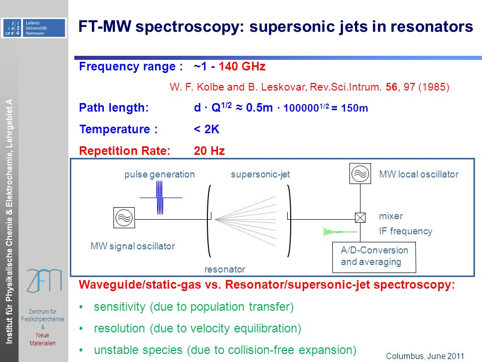 Institut für Physikalische Chemie & Elektrochemie, Lehrgebiet A Columbus, OH, June 2006.ppt Zentrum für Festkörperchemie & Neue Materialien Columbus, June 2011 FT-MW Spectroscopy & Supersonic Jet Expansion high resolution rotational spectra of: instable species, intermediates solids, larger, non-volatile species complexes spectroscopic parameters structure, internuclear potential electronic structure, dipole moment chemical bond large amplitude motions barriers, tunneling pathways Very precise information on very different systems.