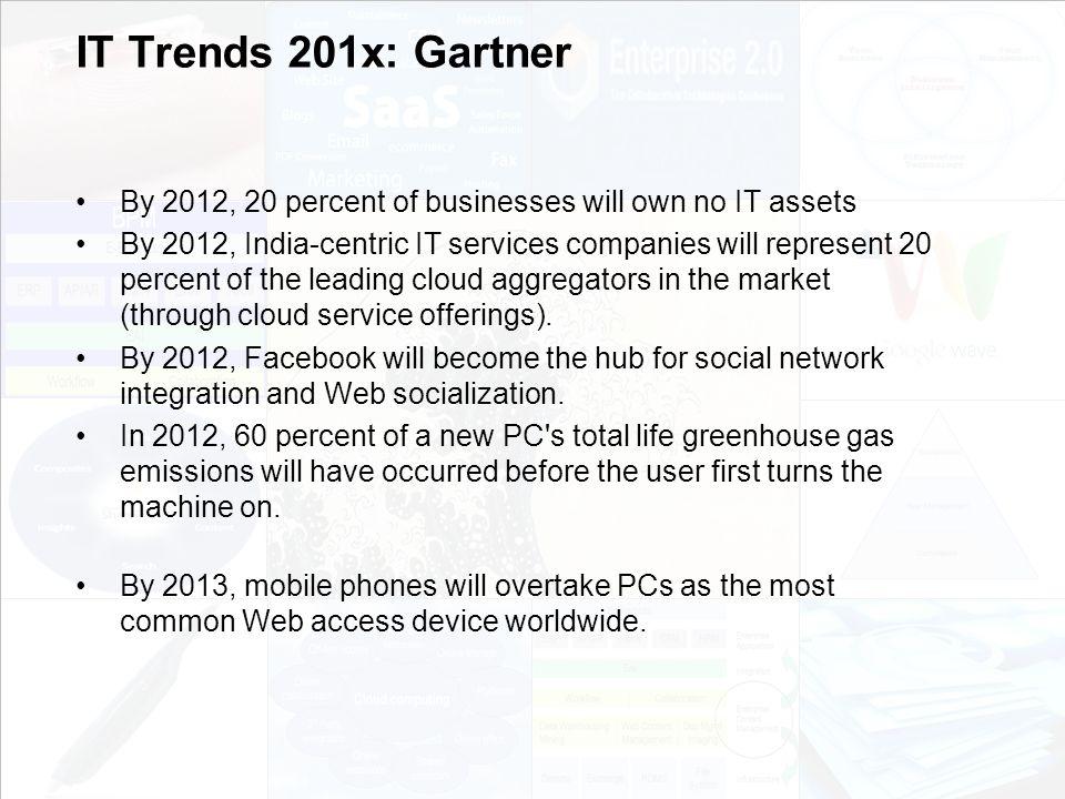 80 EIM Update und Trends 2010 Dr.Ulrich Kampffmeyer PROJECT CONSULT Unternehmensberatung Dr.