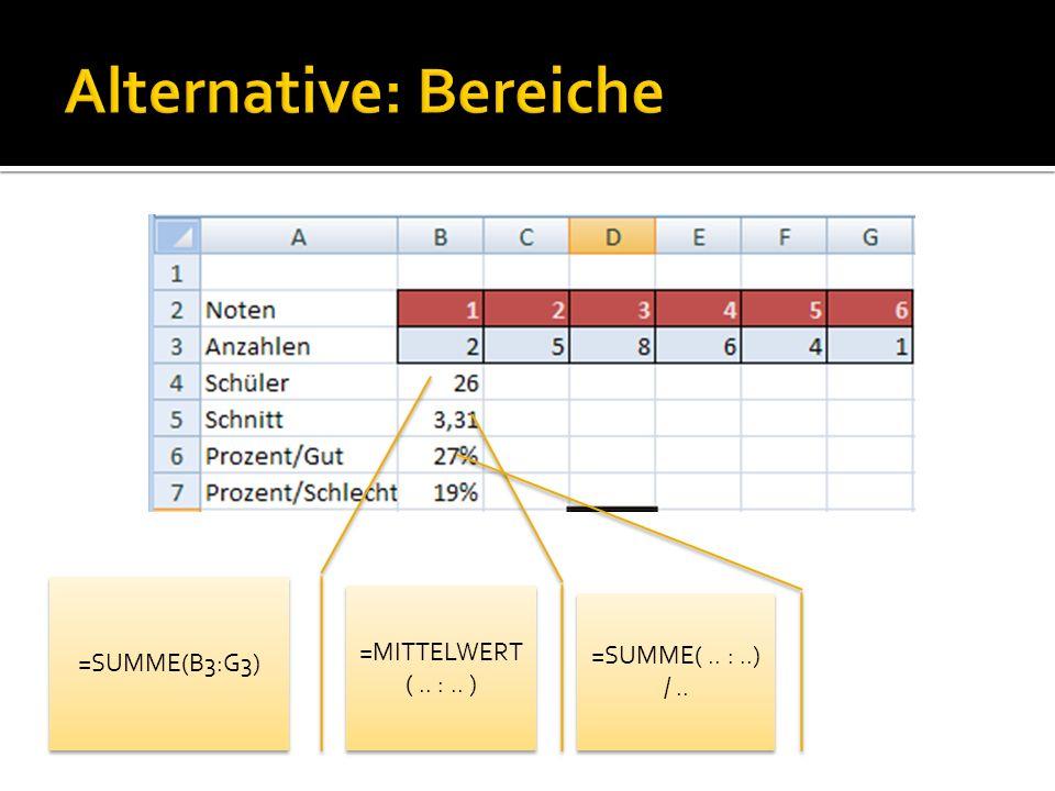 =SUMME(B3:G3) =MITTELWERT (.. :.. ) =SUMME(.. :..) /..