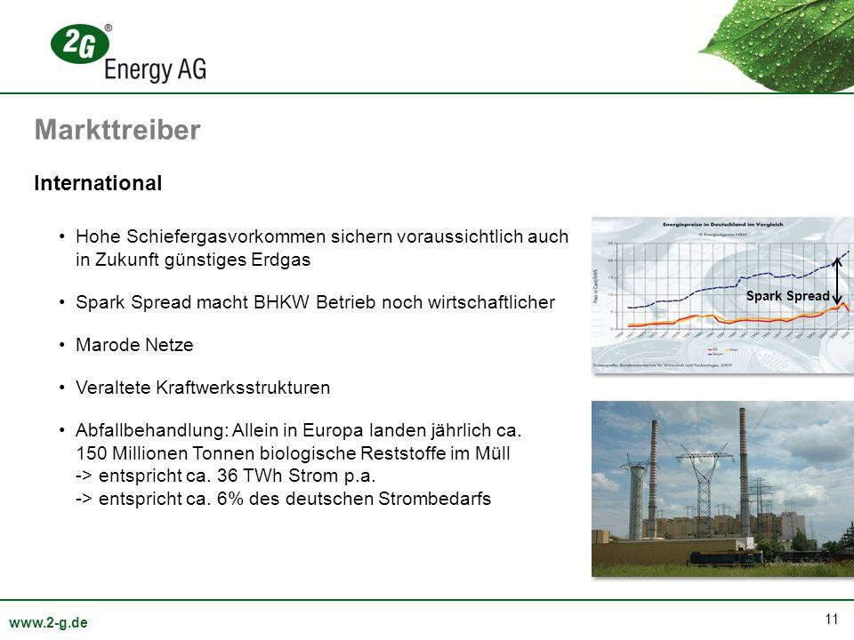 11 www.2-g.de International Hohe Schiefergasvorkommen sichern voraussichtlich auch in Zukunft günstiges Erdgas Spark Spread macht BHKW Betrieb noch wirtschaftlicher Marode Netze Veraltete Kraftwerksstrukturen Abfallbehandlung: Allein in Europa landen jährlich ca.