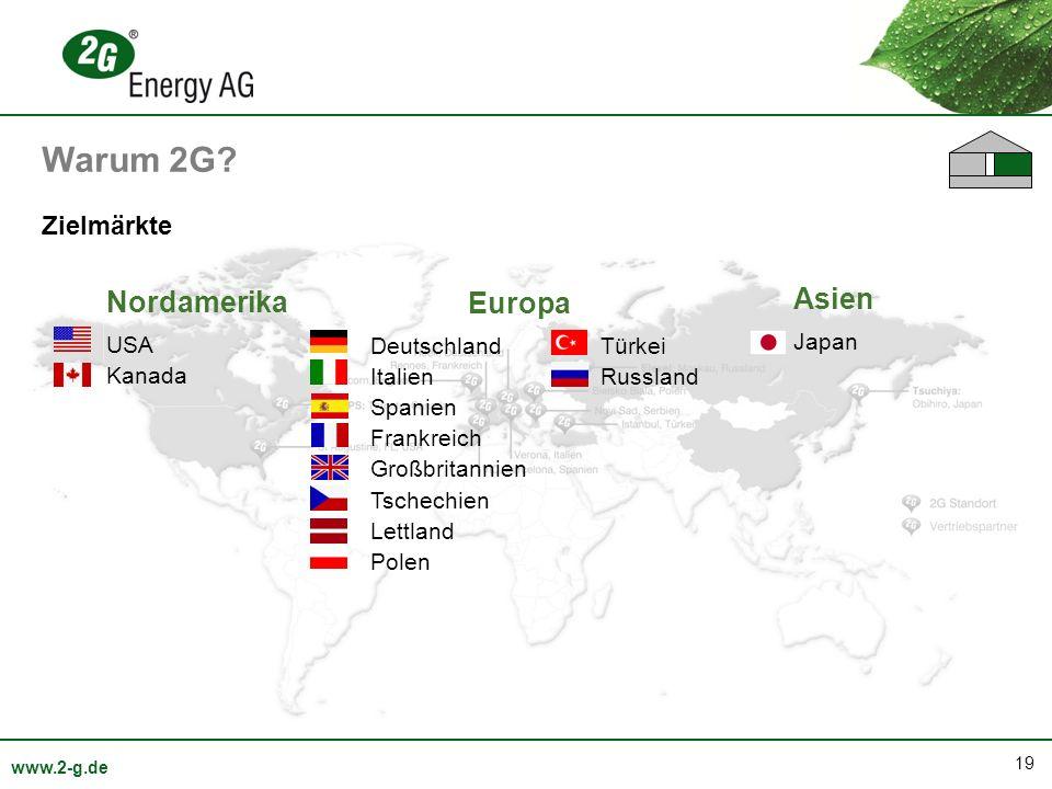 19 www.2-g.de Zielmärkte Warum 2G? Europa Deutschland Türkei Italien Russland Spanien Frankreich Großbritannien Tschechien Lettland Polen Nordamerika