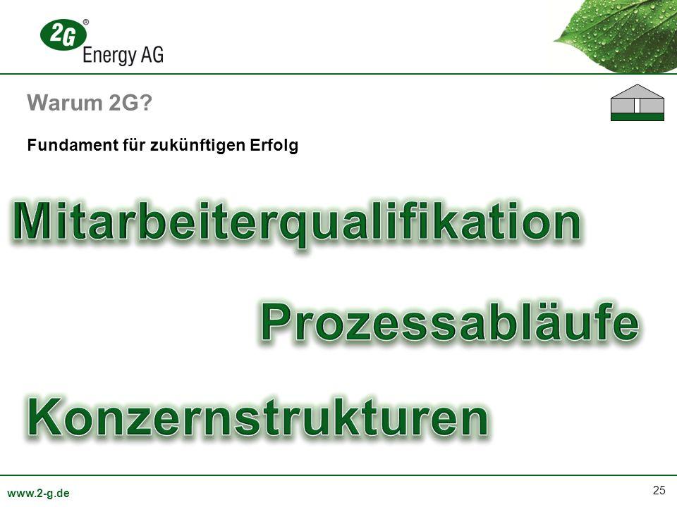 25 www.2-g.de Fundament für zukünftigen Erfolg Warum 2G?