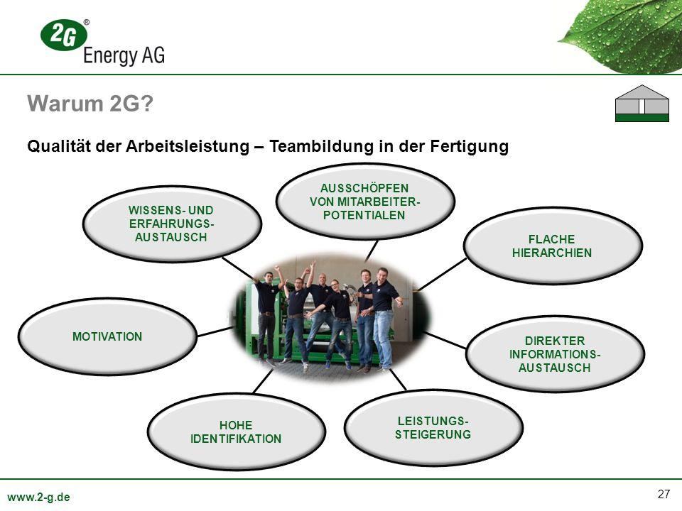 27 www.2-g.de Qualität der Arbeitsleistung – Teambildung in der Fertigung FLACHE HIERARCHIEN AUSSCHÖPFEN VON MITARBEITER- POTENTIALEN WISSENS- UND ERFAHRUNGS- AUSTAUSCH LEISTUNGS- STEIGERUNG HOHE IDENTIFIKATION MOTIVATION DIREKTER INFORMATIONS- AUSTAUSCH Warum 2G?