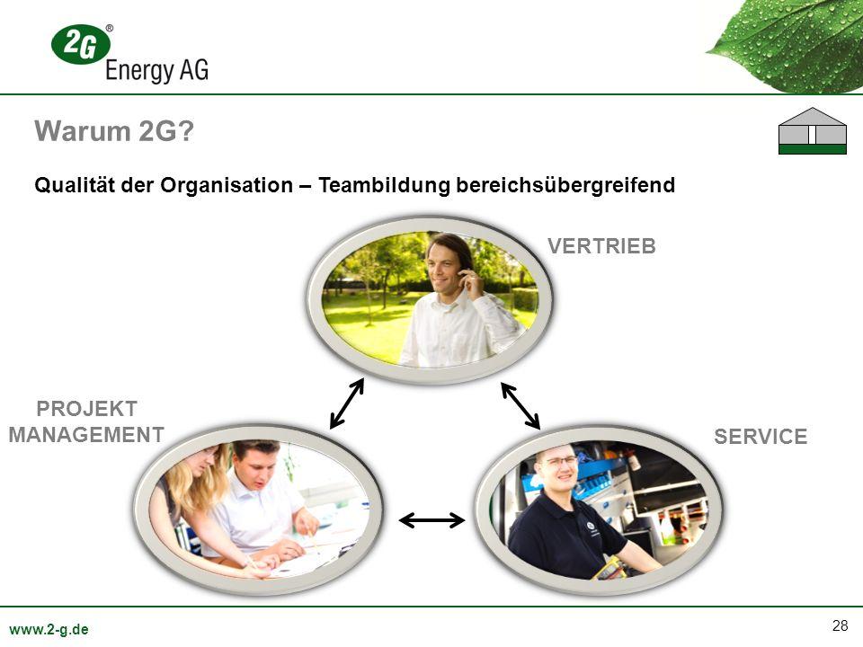 28 www.2-g.de Qualität der Organisation – Teambildung bereichsübergreifend VERTRIEB SERVICE PROJEKT MANAGEMENT Warum 2G?