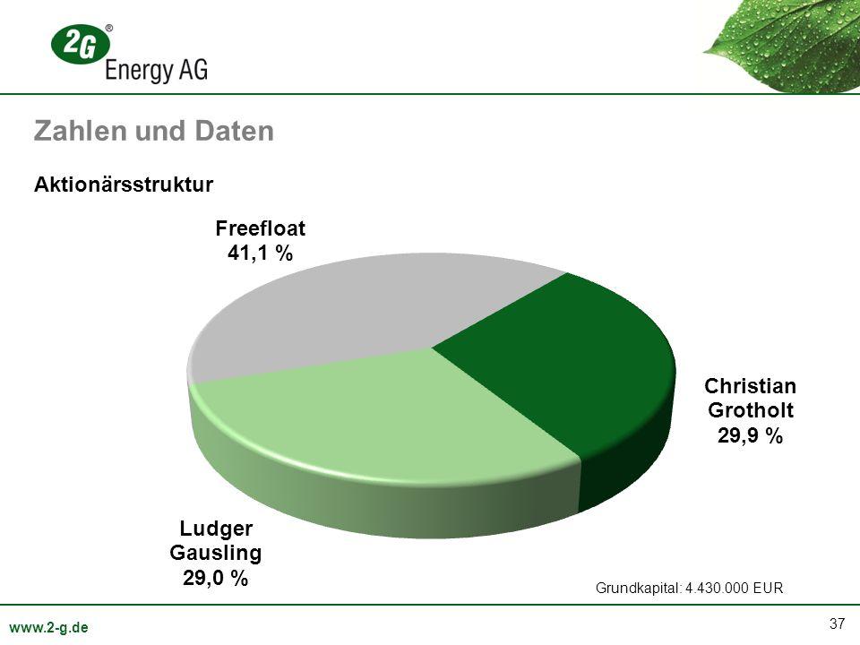 37 www.2-g.de Aktionärsstruktur Grundkapital: 4.430.000 EUR Zahlen und Daten