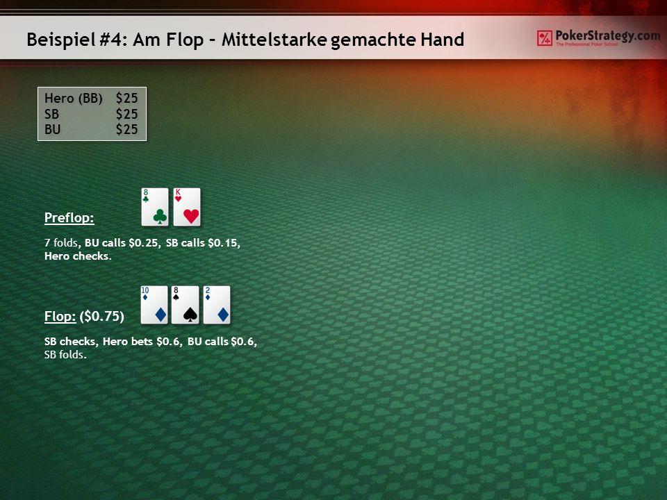 Beispiel #4: Am Flop – Mittelstarke gemachte Hand Hero (BB) $25 SB $25 BU $25 Hero (BB) $25 SB $25 BU $25 Preflop: Flop: ($0.75) SB checks, Hero bets $0.6, BU calls $0.6, SB folds.