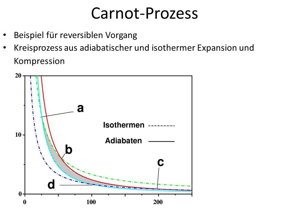 Carnot-Prozess Beispiel für reversiblen Vorgang Kreisprozess aus adiabatischer und isothermer Expansion und Kompression