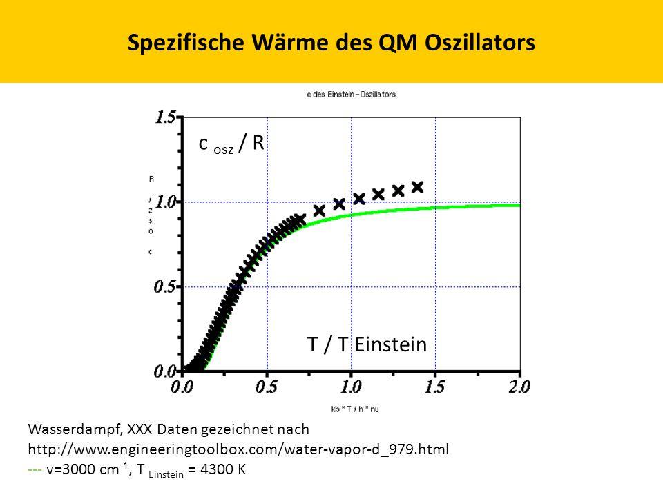 Spezifische Wärme des QM Oszillators Wasserdampf, XXX Daten gezeichnet nach http://www.engineeringtoolbox.com/water-vapor-d_979.html --- ν=3000 cm -1,