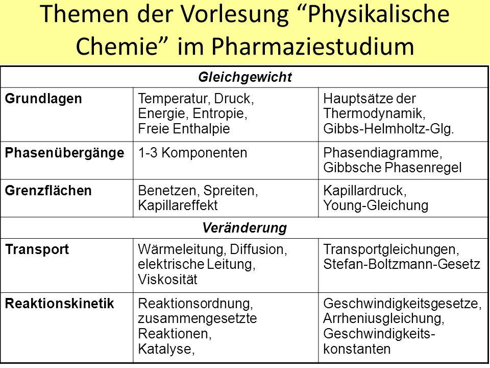 Themen der Vorlesung Physikalische Chemie im Pharmaziestudium Gleichgewicht GrundlagenTemperatur, Druck, Energie, Entropie, Freie Enthalpie Hauptsätze