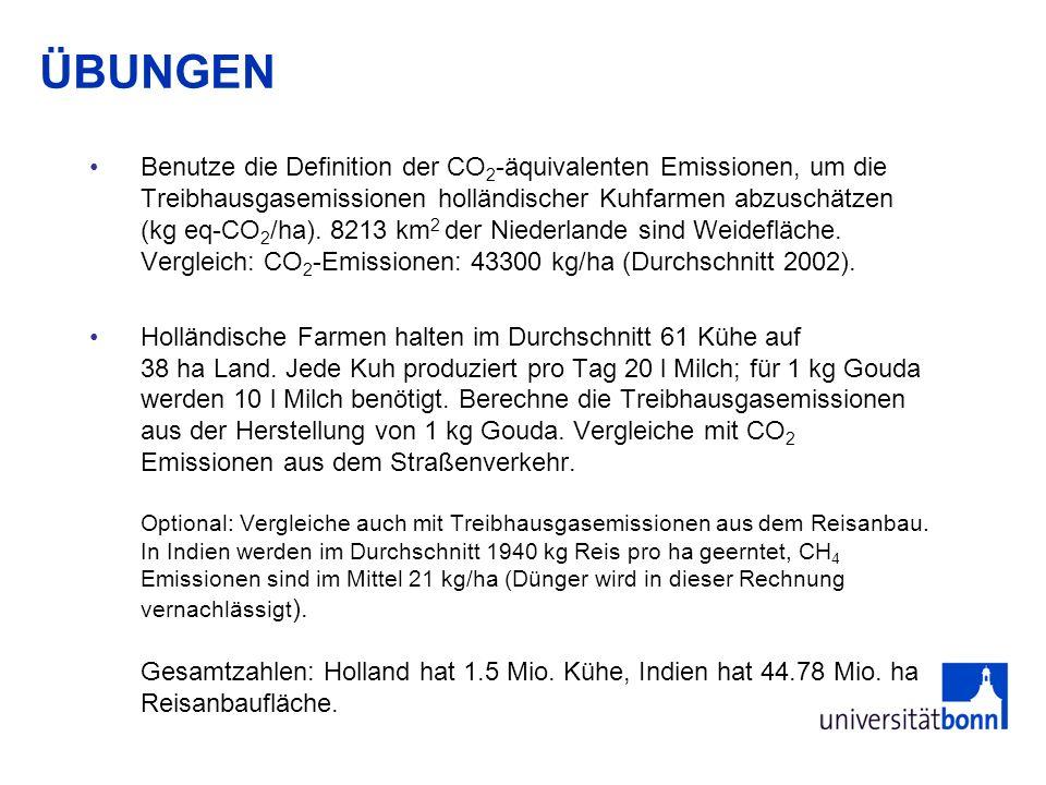 ÜBUNGEN Benutze die Definition der CO 2 -äquivalenten Emissionen, um die Treibhausgasemissionen holländischer Kuhfarmen abzuschätzen (kg eq-CO 2 /ha).