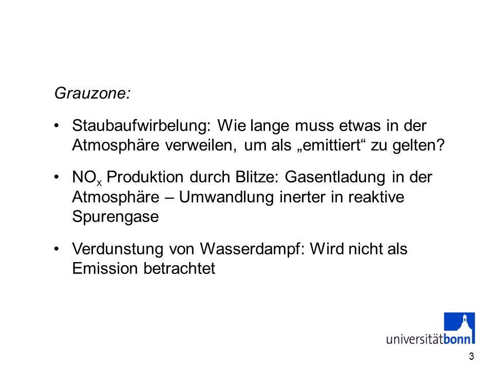 3 Grauzone: Staubaufwirbelung: Wie lange muss etwas in der Atmosphäre verweilen, um als emittiert zu gelten? NO x Produktion durch Blitze: Gasentladun