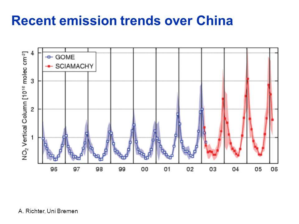 Recent emission trends over China A. Richter, Uni Bremen
