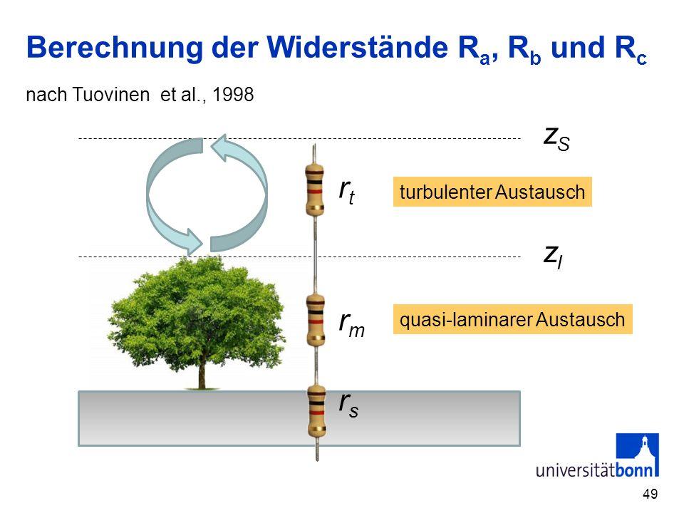 Berechnung der Widerstände R a, R b und R c 49 nach Tuovinen et al., 1998 zSzS zIzI turbulenter Austausch quasi-laminarer Austausch rtrt rmrm rsrs