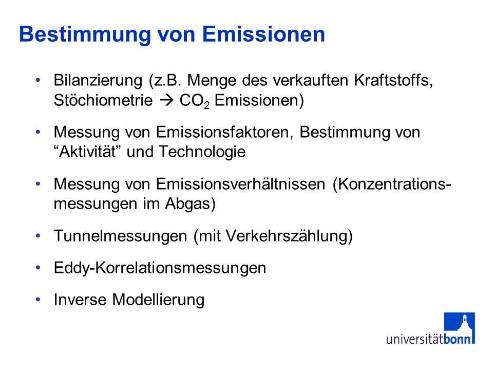 Bestimmung von Emissionen Bilanzierung (z.B. Menge des verkauften Kraftstoffs, Stöchiometrie CO 2 Emissionen) Messung von Emissionsfaktoren, Bestimmun