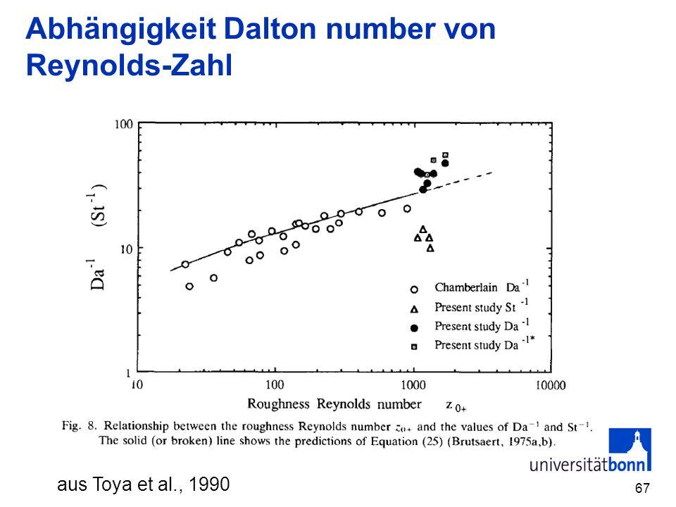 Abhängigkeit Dalton number von Reynolds-Zahl 67 aus Toya et al., 1990