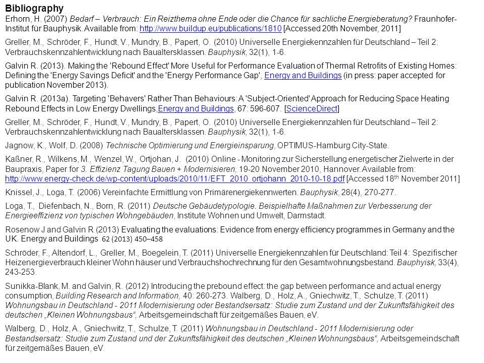 Bibliography Erhorn, H. (2007) Bedarf – Verbrauch: Ein Reizthema ohne Ende oder die Chance für sachliche Energieberatung? Fraunhofer- Institut für Bau