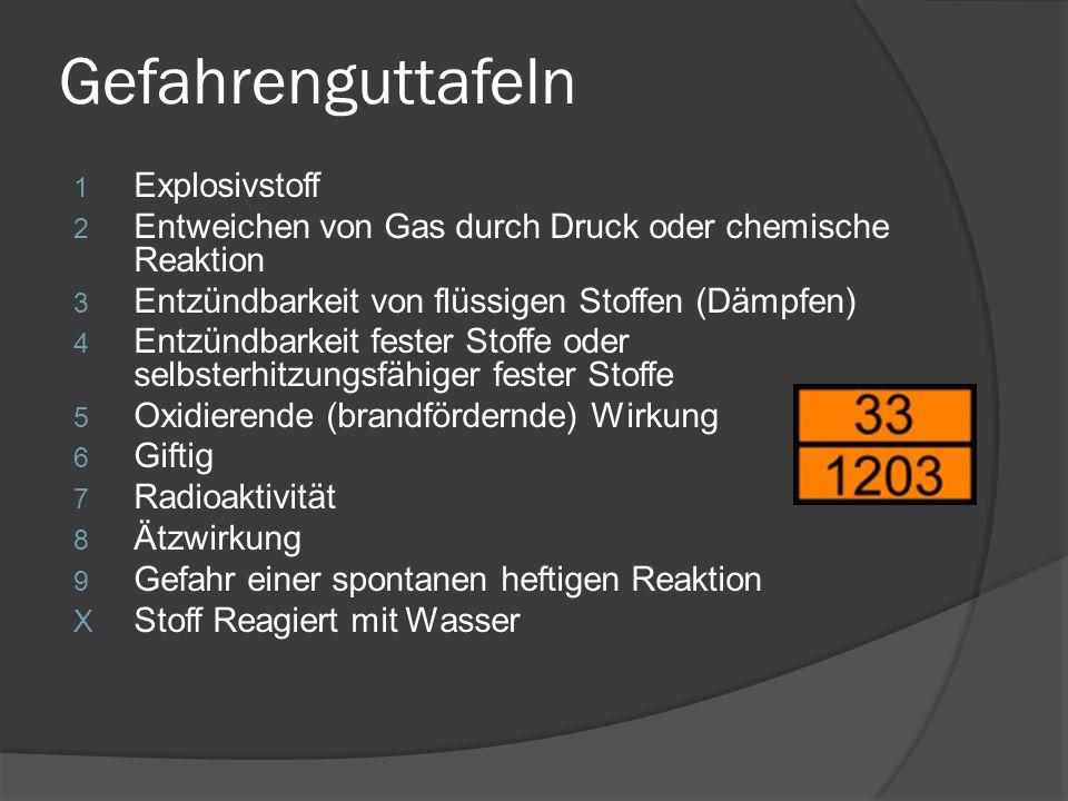 Gefahrenguttafeln 1 Explosivstoff 2 Entweichen von Gas durch Druck oder chemische Reaktion 3 Entzündbarkeit von flüssigen Stoffen (Dämpfen) 4 Entzündbarkeit fester Stoffe oder selbsterhitzungsfähiger fester Stoffe 5 Oxidierende (brandfördernde) Wirkung 6 Giftig 7 Radioaktivität 8 Ätzwirkung 9 Gefahr einer spontanen heftigen Reaktion X Stoff Reagiert mit Wasser