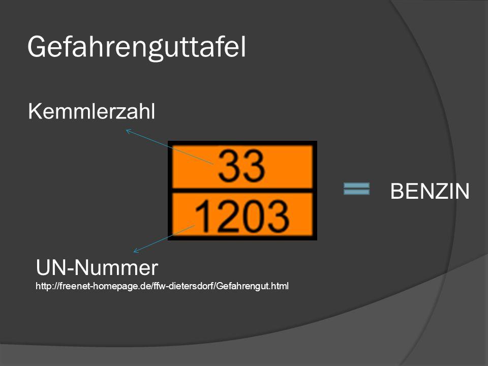 Gefahrenguttafel Kemmlerzahl UN-Nummer http://freenet-homepage.de/ffw-dietersdorf/Gefahrengut.html BENZIN