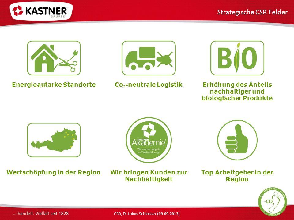 CSR, DI Lukas Schlosser (09.09.2013) Energieautarke StandorteCo ² -neutrale LogistikErhöhung des Anteils nachhaltiger und biologischer Produkte Wir bringen Kunden zur Nachhaltigkeit Top Arbeitgeber in der Region Strategische CSR Felder Wertschöpfung in der Region