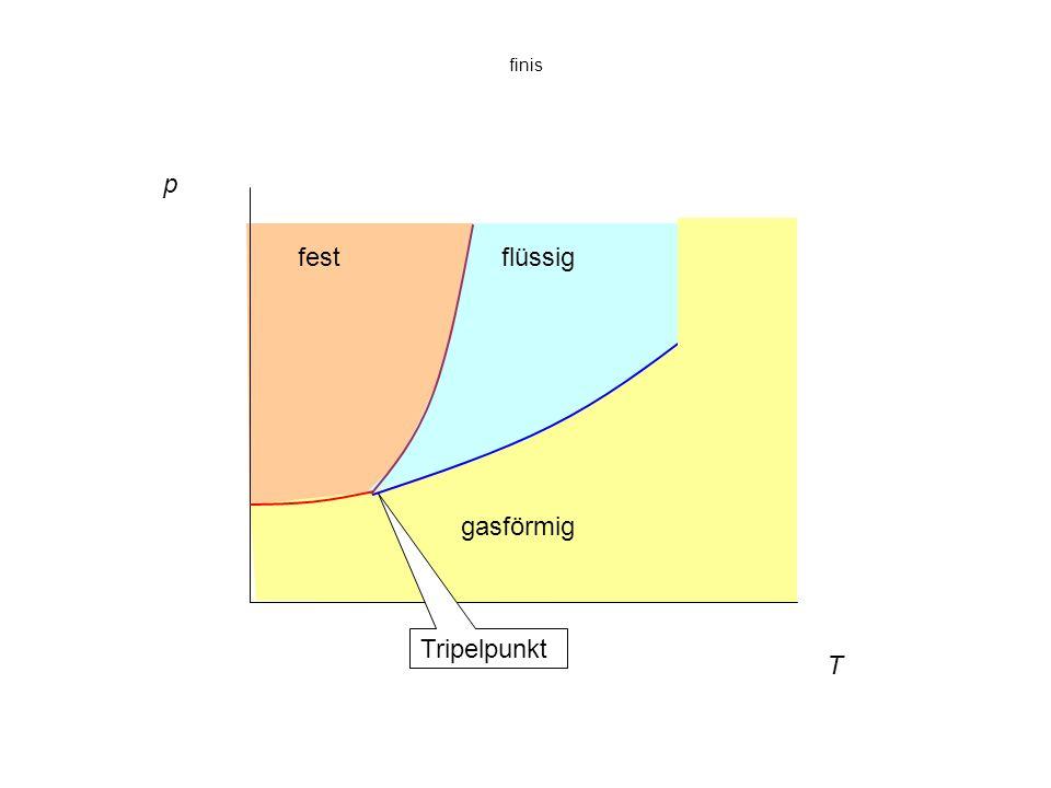finis T p festflüssig gasförmig Tripelpunkt