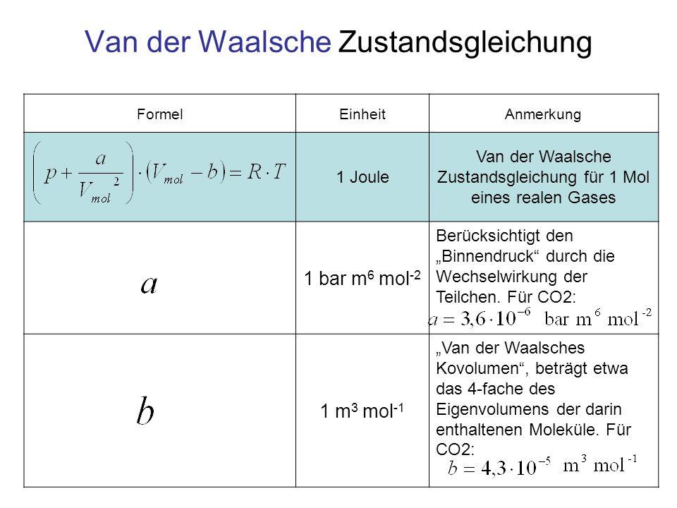 FormelEinheitAnmerkung 1 Joule Van der Waalsche Zustandsgleichung für 1 Mol eines realen Gases 1 bar m 6 mol -2 Berücksichtigt den Binnendruck durch d