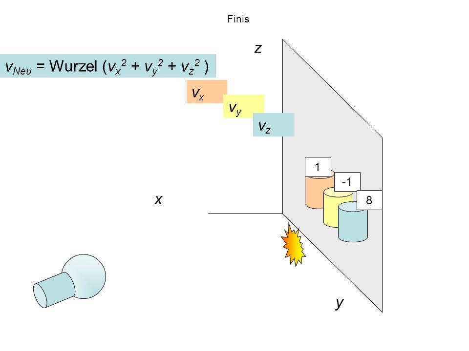 Finis 1 8 vxvx vyvy vzvz x y z v Neu = Wurzel (v x 2 + v y 2 + v z 2 )