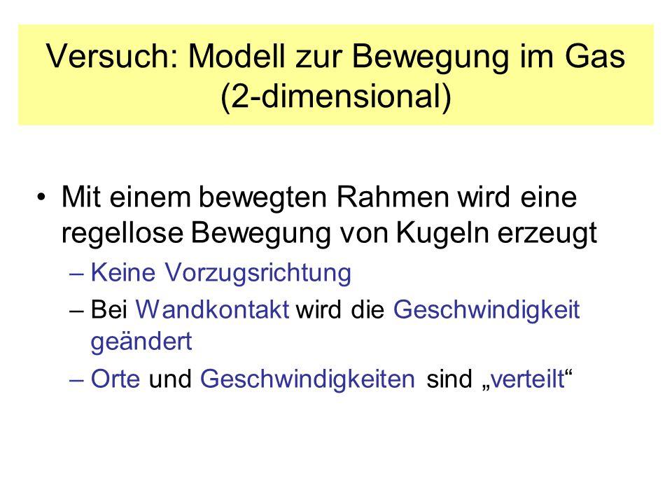 Versuch: Modell zur Bewegung im Gas (2-dimensional) Mit einem bewegten Rahmen wird eine regellose Bewegung von Kugeln erzeugt –Keine Vorzugsrichtung –