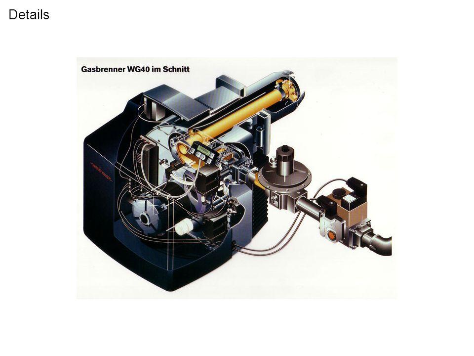 Der Flammkopf Stauscheibe Zündelektrode Gasdrossel Stellantrieb Einstell- schraube Anzeige- bolzen Einstellung Zündelektrode: 1,5-2 mm Mischeinrichtung: 1,5-2 mm