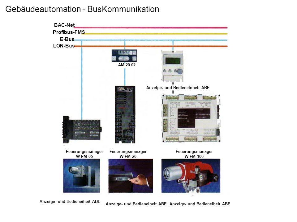 Gebäudeautomation - BusKommunikation BAC-Net Profibus-FMS E-Bus LON-Bus AM 20.02 Anzeige- und Bedieneinheit ABE Feuerungsmanager W-FM 05 Feuerungsmana