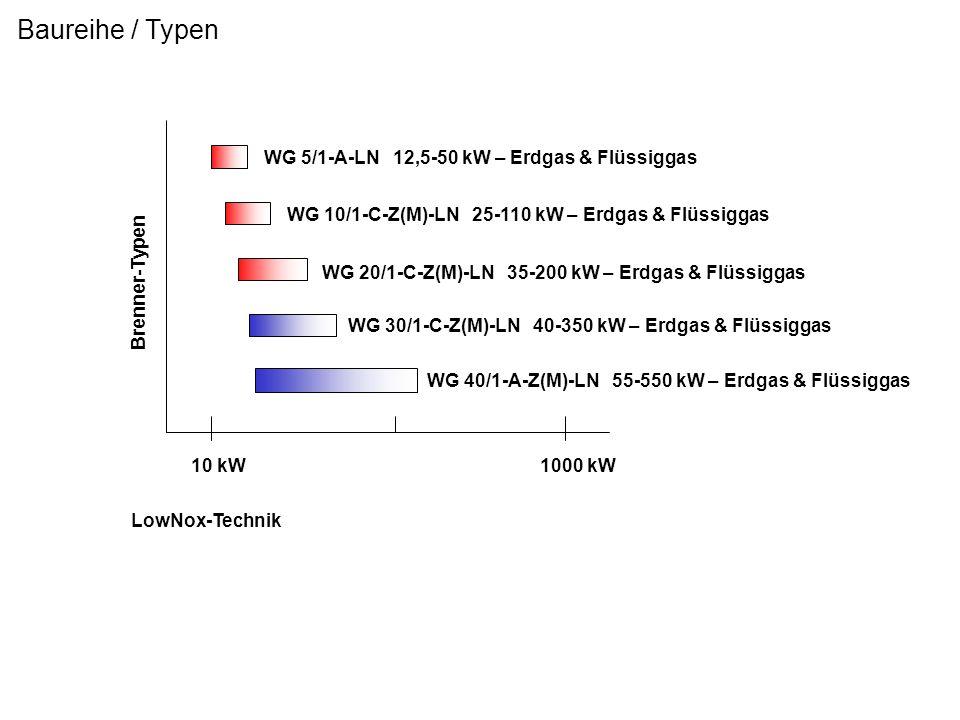 WG 5/1-A-LN 12,5-50 kW – Erdgas & Flüssiggas WG 10/1-C-Z(M)-LN 25-110 kW – Erdgas & Flüssiggas WG 20/1-C-Z(M)-LN 35-200 kW – Erdgas & Flüssiggas WG 30