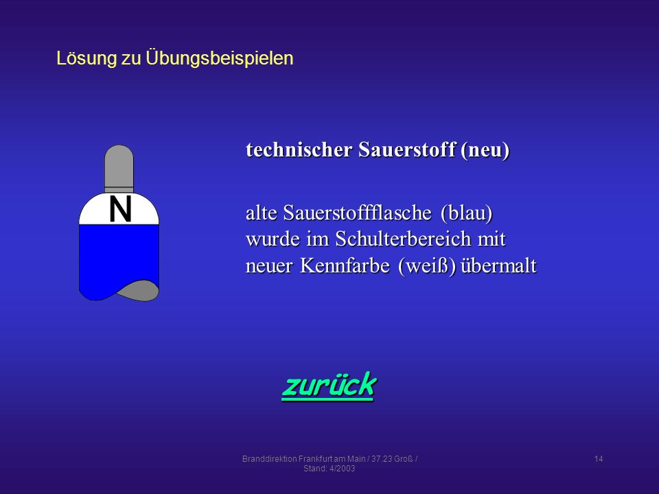 Branddirektion Frankfurt am Main / 37.23 Groß / Stand: 4/2003 14 Lösung zu Übungsbeispielen zurück technischer Sauerstoff (neu) alte Sauerstoffflasche (blau) wurde im Schulterbereich mit neuer Kennfarbe (weiß) übermalt